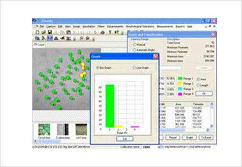Biowizard Biyolojik Görüntü Analiz Yazılım