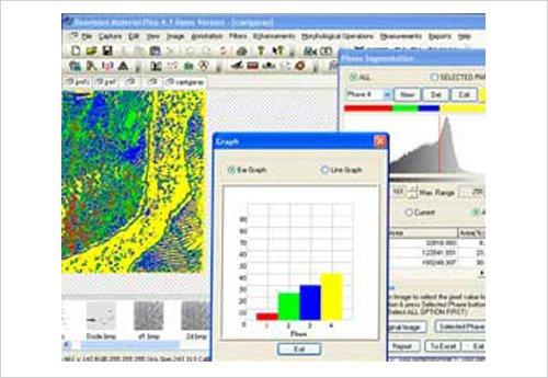 Görüntü Analiz İşleme ve Yazılımı